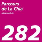 Parcours de La Chia