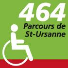 Parcours de St-Ursanne