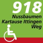 Nussbaumen–Kartause Ittingen Weg